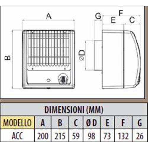 Aspiratore elettrico centrifugo canalizzabile mc - Aspiratore centrifugo bagno ...